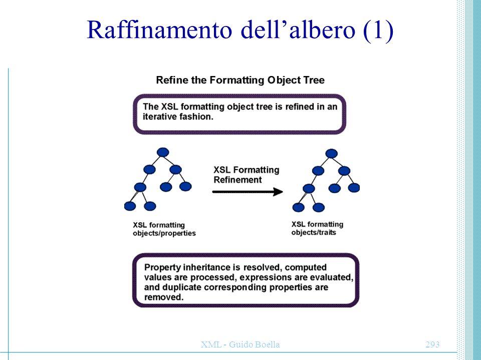 XML - Guido Boella294 Raffinamento (2) Valori specificati, calcolati e applicabili.