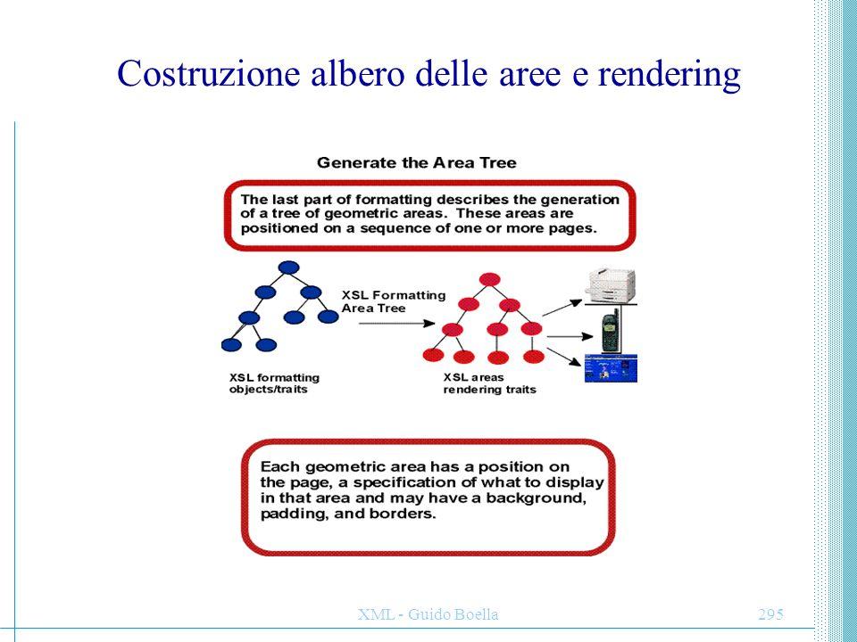 XML - Guido Boella296 Modello delle aree Il modello delle aree definisce: aree rettangolari e spazi.