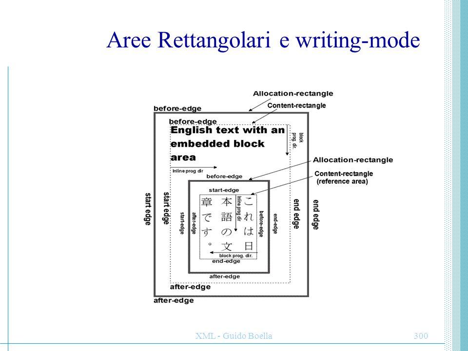 XML - Guido Boella301 Ordinamento delle aree Rettangolari Ci serve per definire termini come area in testa, in coda, seguente o precedente.