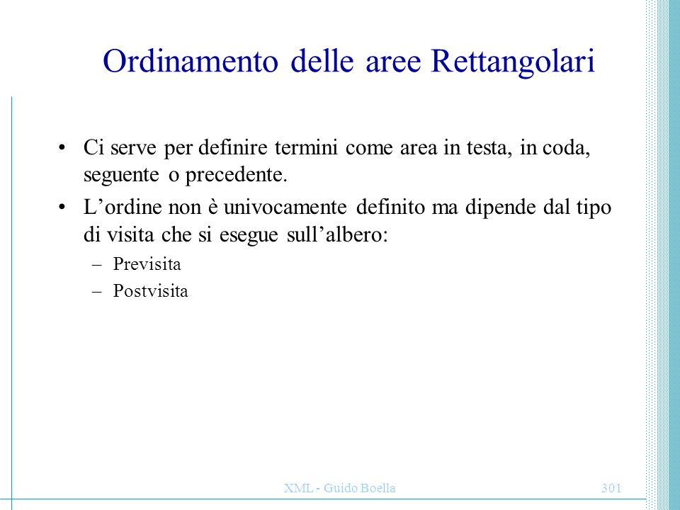 XML - Guido Boella301 Ordinamento delle aree Rettangolari Ci serve per definire termini come area in testa, in coda, seguente o precedente. L'ordine n