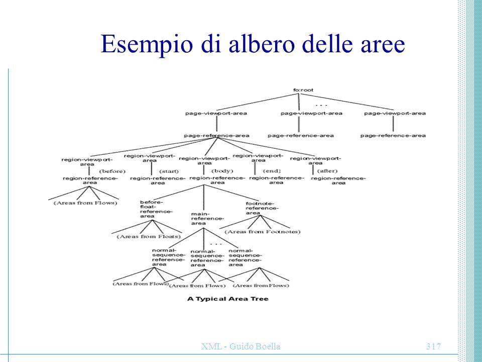 XML - Guido Boella318 I formatting-object Ci sono tre tipi di formatting-object: quelli che generano aree, quelli che restituiscono aree modificandone eventualmente le caratteristiche e quelli usati da altri formatting-object per generare aree.