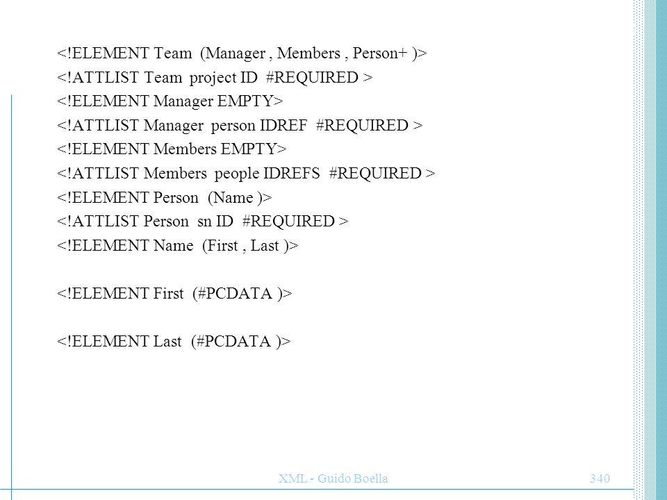 XML - Guido Boella341 John Doe Dudley Doright ESEMPIO XML
