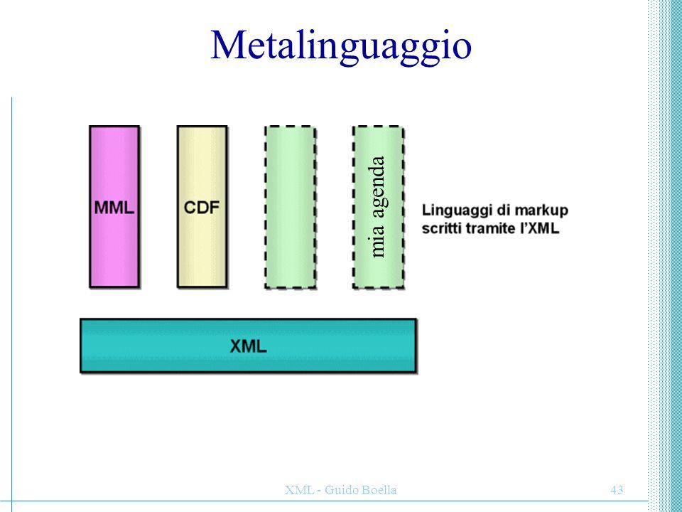 XML - Guido Boella43 Metalinguaggio mia agenda