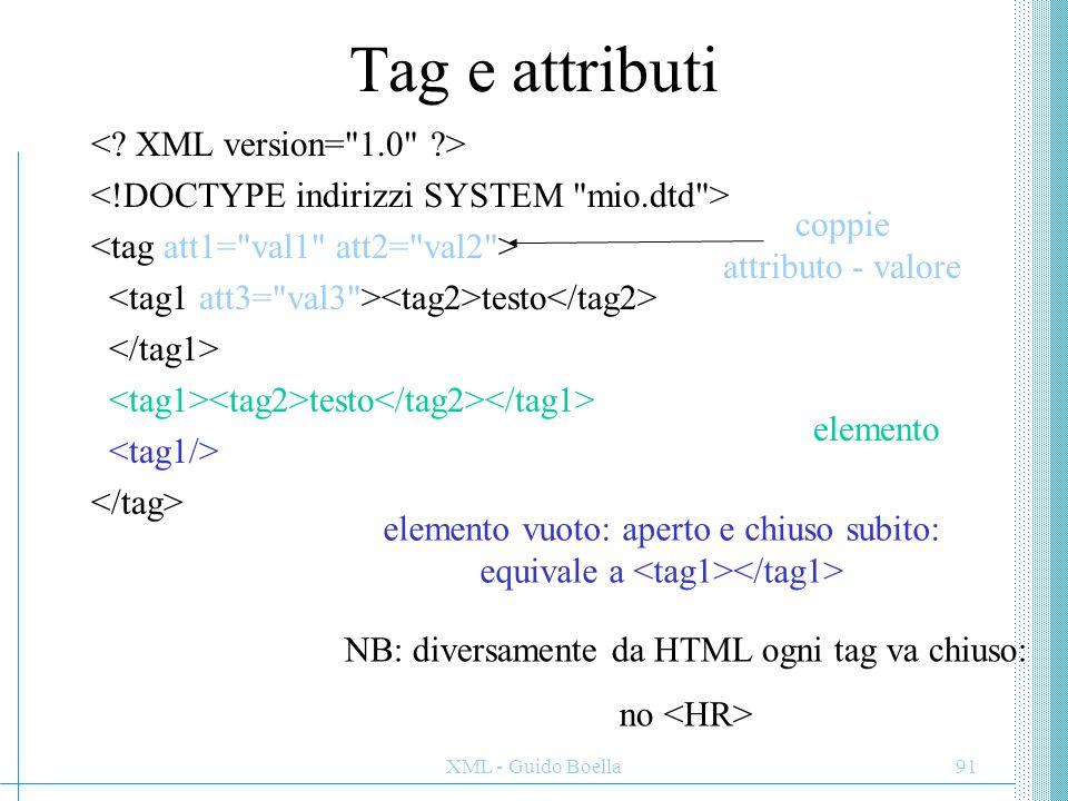XML - Guido Boella92 Attributi - Problemi Non esistono regole per scegliere gli attributi o gli elementi Alcuni problemi con l' uso di attributi: – non possono contenere valori multipli (gli elementi si) – non sono facilmente espandibili per un uso futuro – non descrivono la struttura gerarchica – sono più difficili da essere manipolati dalle applicazioni – i loro valori sono più difficili da controllare da un parser di DTD