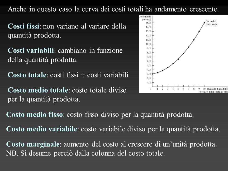 Anche in questo caso la curva dei costi totali ha andamento crescente. Costi fissi: non variano al variare della quantità prodotta. Costi variabili: c
