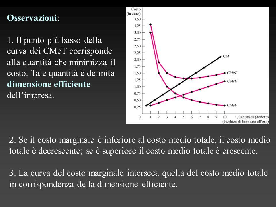 Osservazioni: 1. Il punto più basso della curva dei CMeT corrisponde alla quantità che minimizza il costo. Tale quantità è definita dimensione efficie