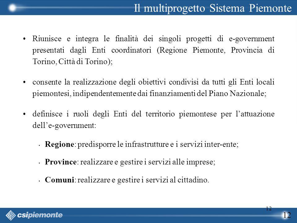 12 Riunisce e integra le finalità dei singoli progetti di e-government presentati dagli Enti coordinatori (Regione Piemonte, Provincia di Torino, Citt
