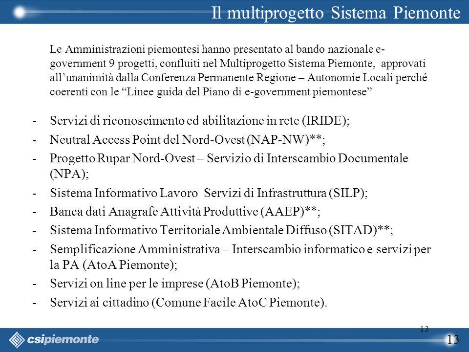 13 Le Amministrazioni piemontesi hanno presentato al bando nazionale e- government 9 progetti, confluiti nel Multiprogetto Sistema Piemonte, approvati all'unanimità dalla Conferenza Permanente Regione – Autonomie Locali perché coerenti con le Linee guida del Piano di e-government piemontese -Servizi di riconoscimento ed abilitazione in rete (IRIDE); -Neutral Access Point del Nord-Ovest (NAP-NW)**; -Progetto Rupar Nord-Ovest – Servizio di Interscambio Documentale (NPA); -Sistema Informativo Lavoro Servizi di Infrastruttura (SILP); -Banca dati Anagrafe Attività Produttive (AAEP)**; -Sistema Informativo Territoriale Ambientale Diffuso (SITAD)**; -Semplificazione Amministrativa – Interscambio informatico e servizi per la PA (AtoA Piemonte); -Servizi on line per le imprese (AtoB Piemonte); -Servizi ai cittadino (Comune Facile AtoC Piemonte).