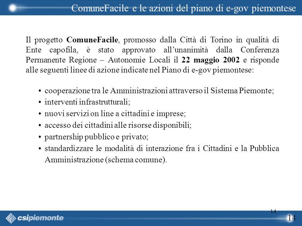 14 Il progetto ComuneFacile, promosso dalla Città di Torino in qualità di Ente capofila, è stato approvato all'unanimità dalla Conferenza Permanente R