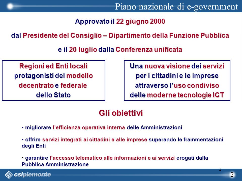 2 2 Piano nazionale di e-government Approvato il 22 giugno 2000 dal Presidente del Consiglio – Dipartimento della Funzione Pubblica e il 20 luglio dal