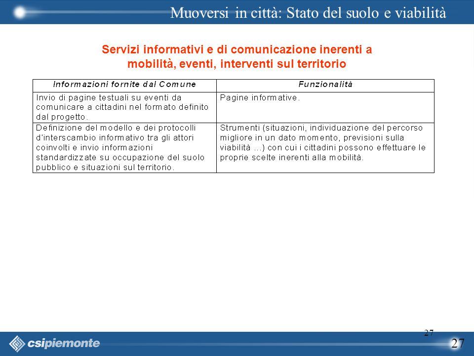 27 Servizi informativi e di comunicazione inerenti a mobilità, eventi, interventi sul territorio Muoversi in città: Stato del suolo e viabilità