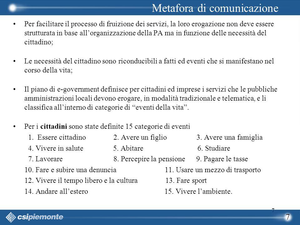 7 7 Per facilitare il processo di fruizione dei servizi, la loro erogazione non deve essere strutturata in base all'organizzazione della PA ma in funz