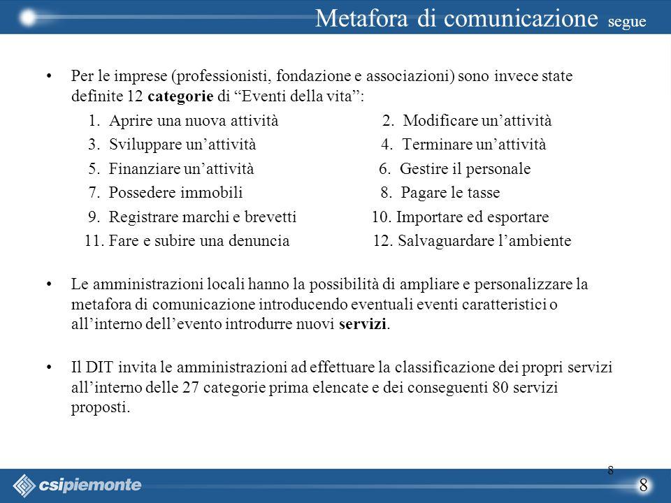 8 8 Per le imprese (professionisti, fondazione e associazioni) sono invece state definite 12 categorie di Eventi della vita : 1.