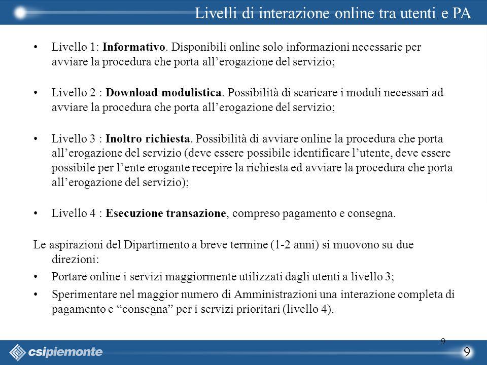 9 9 Livello 1: Informativo. Disponibili online solo informazioni necessarie per avviare la procedura che porta all'erogazione del servizio; Livello 2