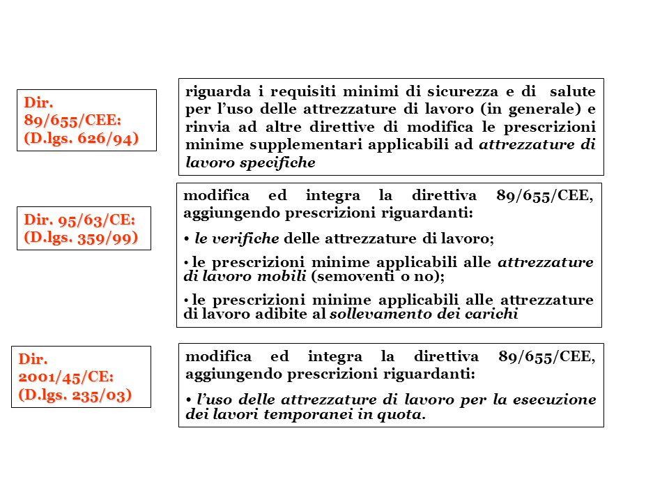 ANALISI E COMPILAZIONE TABELLA SOLUZIONI PROGETTUALI SCELTA TIPOLOGIA PONTEGGIO (TUBO/GIUNTO, TELAI PREF., MULTIDIREZIONALE) SCELTA DEL PASSO DEL PONTEGGIO (1,8 M – 2,5 M – 3,0 M) SCELTA DEL PONTEGGIO (COSTRUTTORE, MODELLO) INDIVIDUAZIONE DI UNO SCHEMA- TIPO PRESENTE NEL LIBRETTO DI AUTORIZZAZIONE MINISTERIALE SCHEMA-TIPO SI ADATTA A TABELLA SOLUZIONI PROGETTUALI.