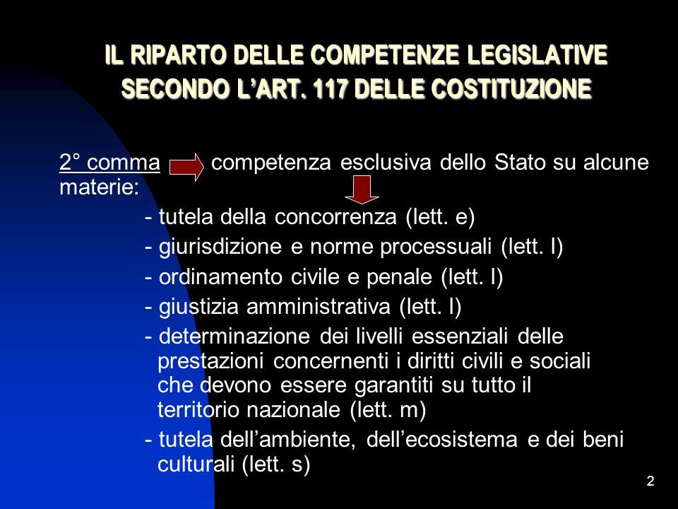 2 IL RIPARTO DELLE COMPETENZE LEGISLATIVE SECONDO L'ART. 117 DELLE COSTITUZIONE 2° comma competenza esclusiva dello Stato su alcune materie: - tutela
