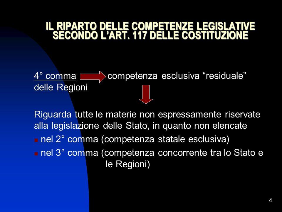 """4 IL RIPARTO DELLE COMPETENZE LEGISLATIVE SECONDO L'ART. 117 DELLE COSTITUZIONE 4° comma competenza esclusiva """"residuale"""" delle Regioni Riguarda tutte"""
