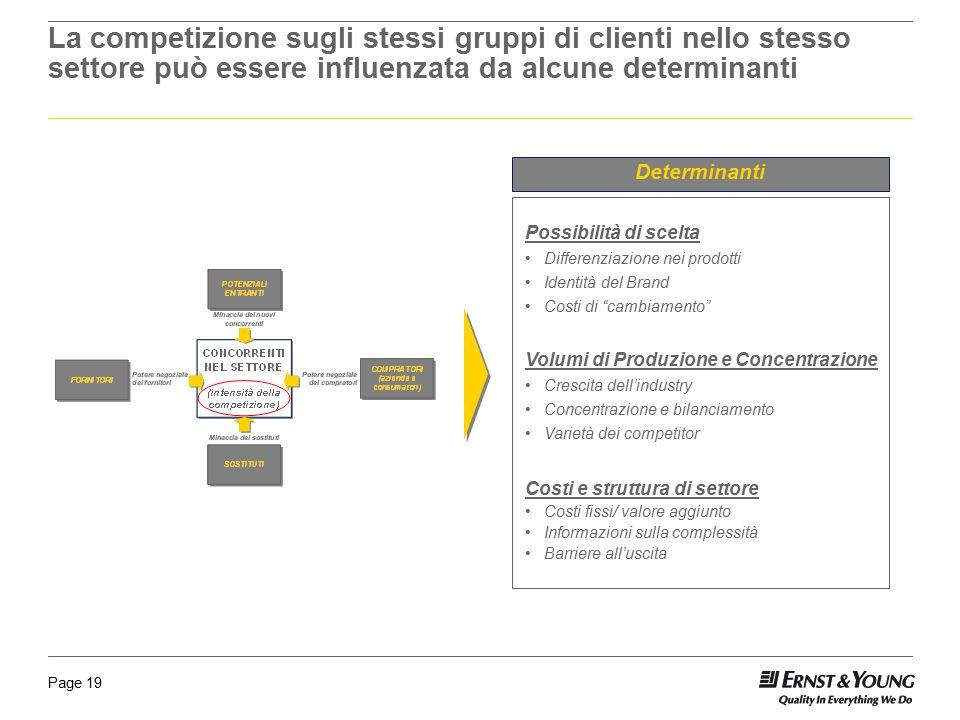 Page 19 La competizione sugli stessi gruppi di clienti nello stesso settore può essere influenzata da alcune determinanti Determinanti Possibilità di