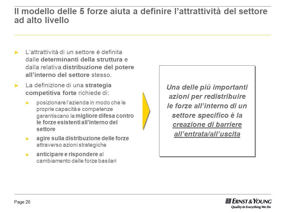 Page 20 Una delle più importanti azioni per redistribuire le forze all'interno di un settore specifico è la creazione di barriere all'entrata/all'usci
