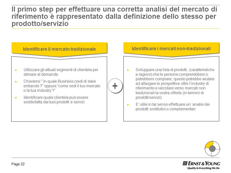 Page 22 + + Il primo step per effettuare una corretta analisi del mercato di riferimento è rappresentato dalla definizione dello stesso per prodotto/s
