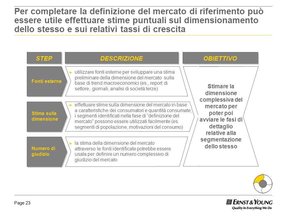 Page 23 Per completare la definizione del mercato di riferimento può essere utile effettuare stime puntuali sul dimensionamento dello stesso e sui rel