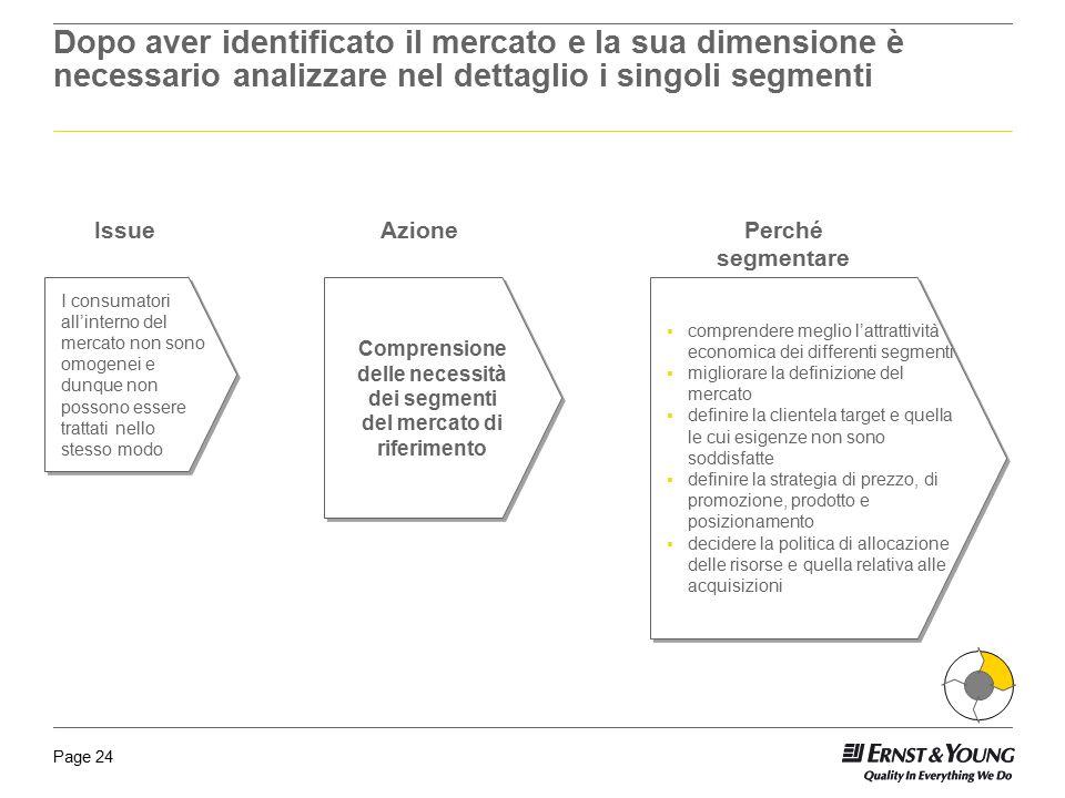 Page 24 IssuePerché segmentare Azione Dopo aver identificato il mercato e la sua dimensione è necessario analizzare nel dettaglio i singoli segmenti I