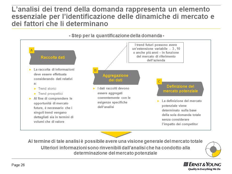 Page 26 L'analisi dei trend della domanda rappresenta un elemento essenziale per l'identificazione delle dinamiche di mercato e dei fattori che li det