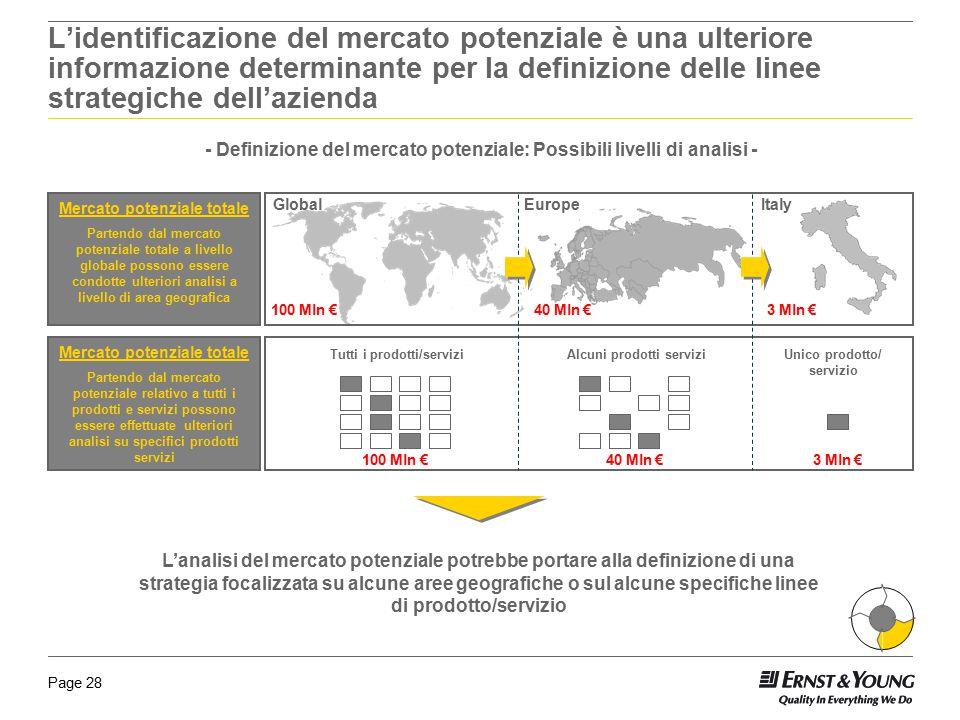 Page 28 L'analisi del mercato potenziale potrebbe portare alla definizione di una strategia focalizzata su alcune aree geografiche o sul alcune specif