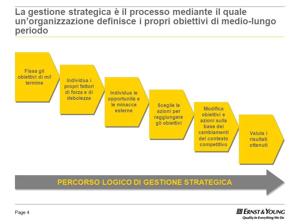 Page 4 La gestione strategica è il processo mediante il quale un'organizzazione definisce i propri obiettivi di medio-lungo periodo Fissa gli obiettiv
