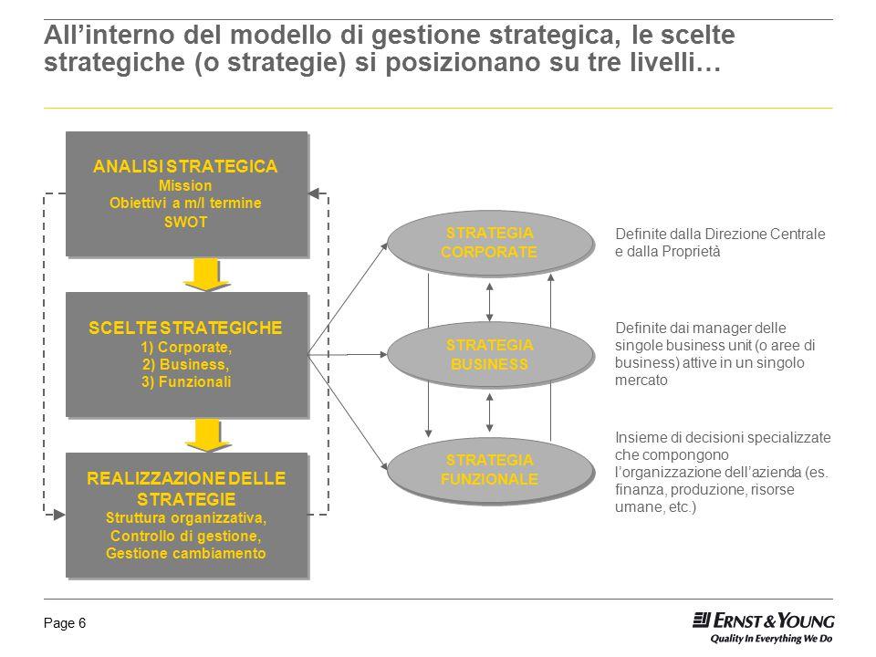 Page 6 All'interno del modello di gestione strategica, le scelte strategiche (o strategie) si posizionano su tre livelli… ANALISI STRATEGICA Mission O
