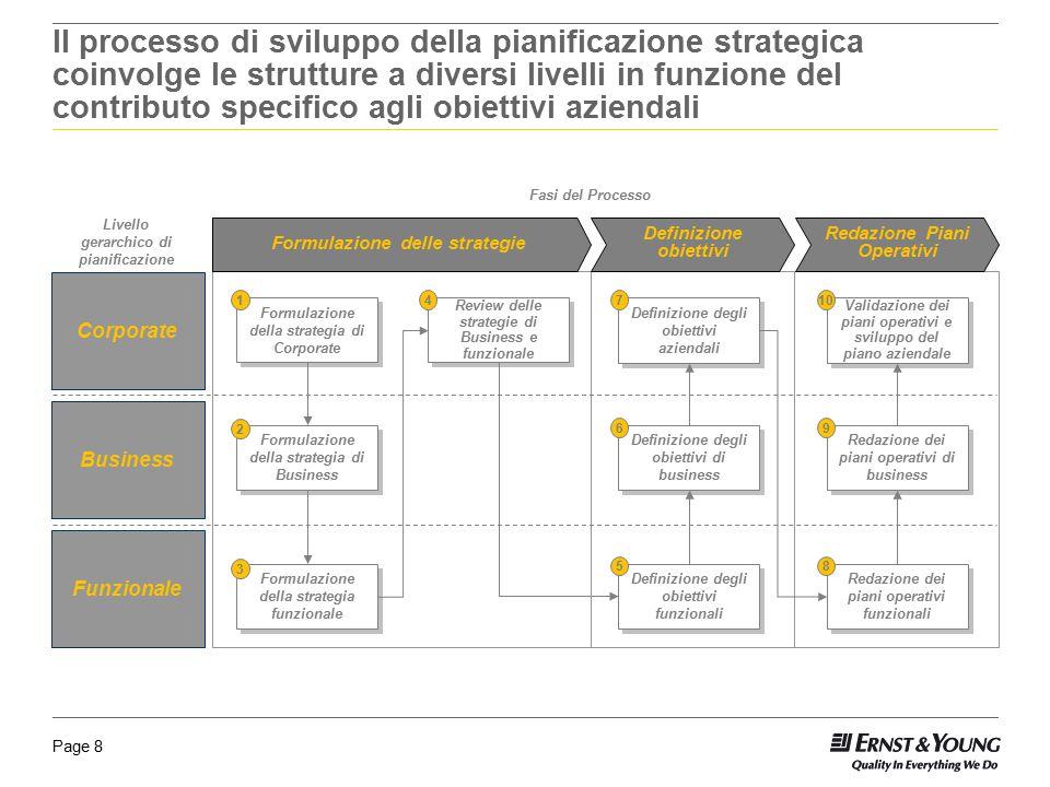 Page 8 Il processo di sviluppo della pianificazione strategica coinvolge le strutture a diversi livelli in funzione del contributo specifico agli obie
