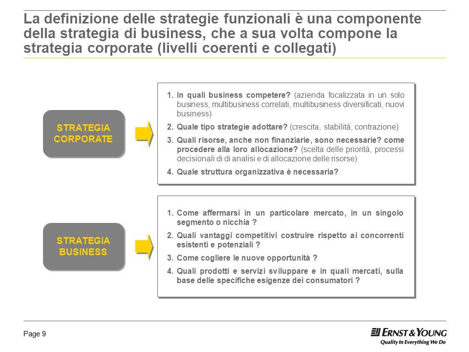 Page 9 La definizione delle strategie funzionali è una componente della strategia di business, che a sua volta compone la strategia corporate (livelli