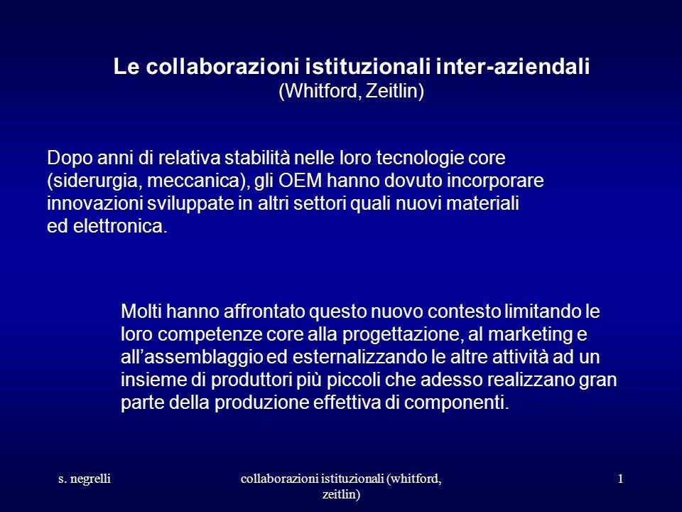 s. negrellicollaborazioni istituzionali (whitford, zeitlin) 1 Le collaborazioni istituzionali inter-aziendali (Whitford, Zeitlin) Dopo anni di relativ