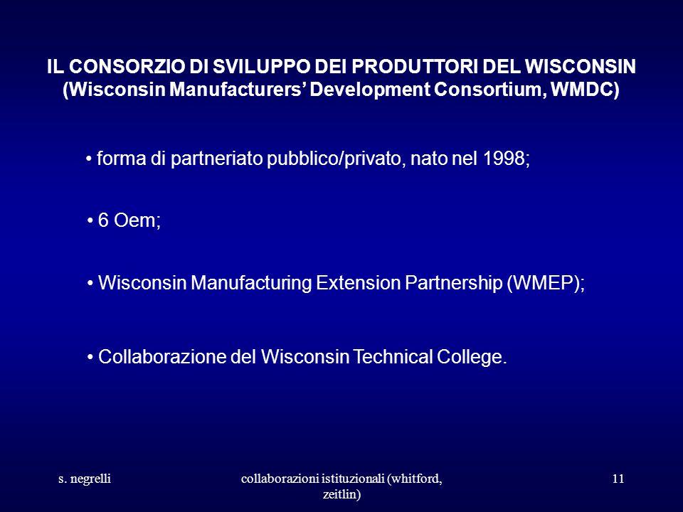 s. negrellicollaborazioni istituzionali (whitford, zeitlin) 11 IL CONSORZIO DI SVILUPPO DEI PRODUTTORI DEL WISCONSIN (Wisconsin Manufacturers' Develop