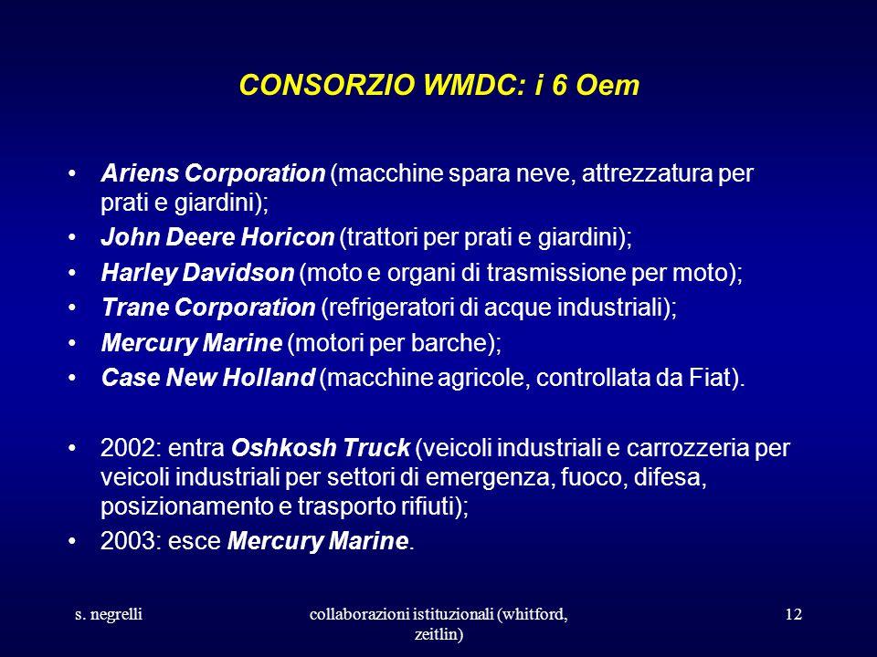 s. negrellicollaborazioni istituzionali (whitford, zeitlin) 12 CONSORZIO WMDC: i 6 Oem Ariens Corporation (macchine spara neve, attrezzatura per prati