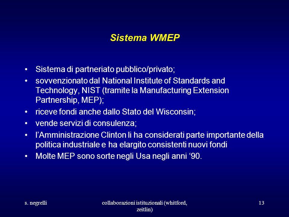 s. negrellicollaborazioni istituzionali (whitford, zeitlin) 13 Sistema WMEP Sistema di partneriato pubblico/privato; sovvenzionato dal National Instit