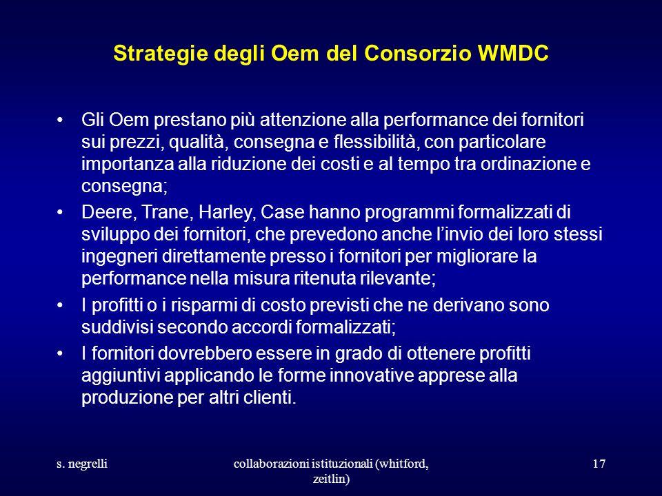 s. negrellicollaborazioni istituzionali (whitford, zeitlin) 17 Strategie degli Oem del Consorzio WMDC Gli Oem prestano più attenzione alla performance
