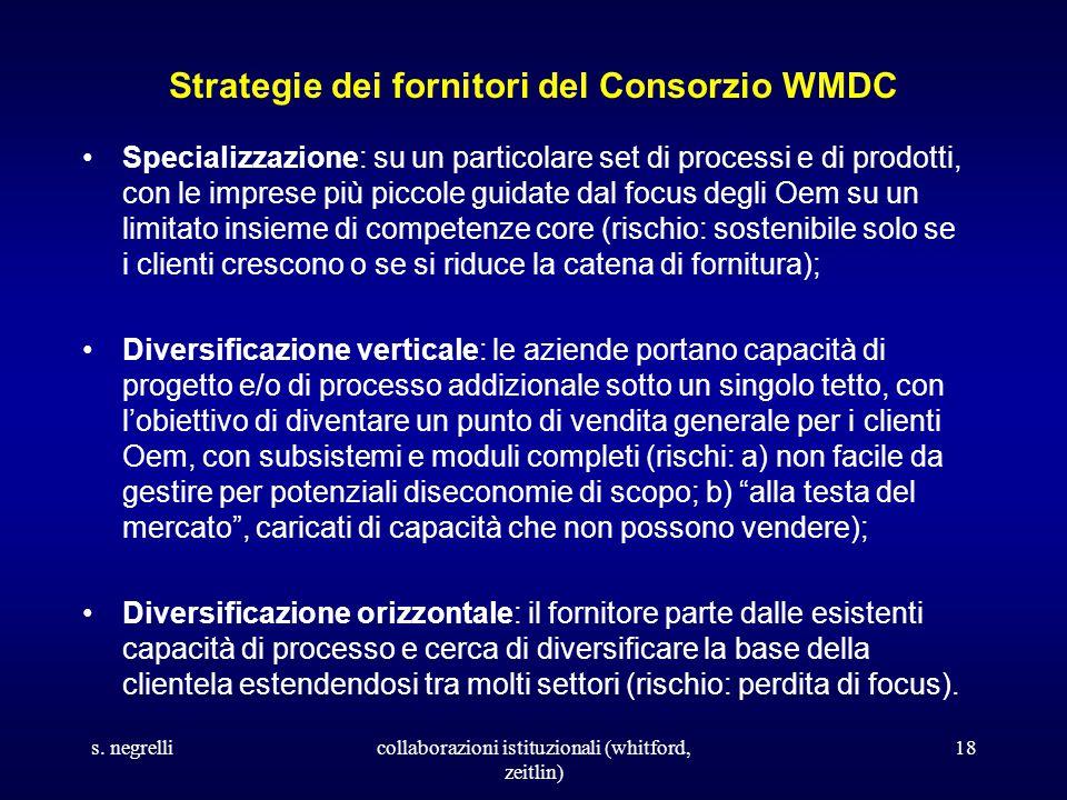 s. negrellicollaborazioni istituzionali (whitford, zeitlin) 18 Strategie dei fornitori del Consorzio WMDC Specializzazione: su un particolare set di p