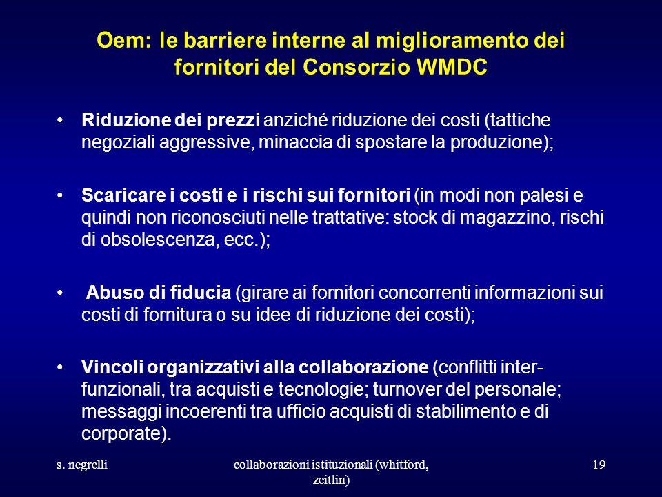 s. negrellicollaborazioni istituzionali (whitford, zeitlin) 19 Oem: le barriere interne al miglioramento dei fornitori del Consorzio WMDC Riduzione de