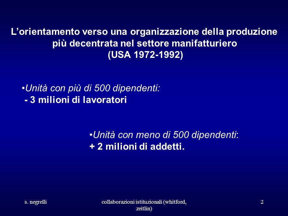 s. negrellicollaborazioni istituzionali (whitford, zeitlin) 2 L'orientamento verso una organizzazione della produzione più decentrata nel settore mani