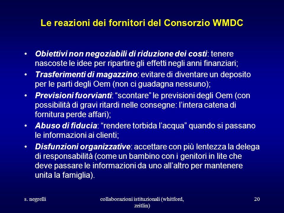 s. negrellicollaborazioni istituzionali (whitford, zeitlin) 20 Le reazioni dei fornitori del Consorzio WMDC Obiettivi non negoziabili di riduzione dei