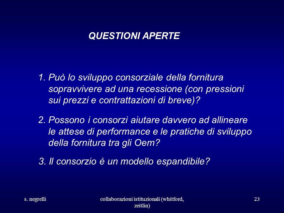 s. negrellicollaborazioni istituzionali (whitford, zeitlin) 23 QUESTIONI APERTE 1.