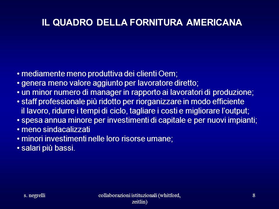 s. negrellicollaborazioni istituzionali (whitford, zeitlin) 8 IL QUADRO DELLA FORNITURA AMERICANA mediamente meno produttiva dei clienti Oem; genera m