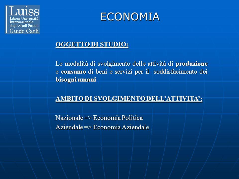 ECONOMIA OGGETTO DI STUDIO: Le modalità di svolgimento delle attività di produzione e consumo di beni e servizi per il soddisfacimento dei bisogni uma