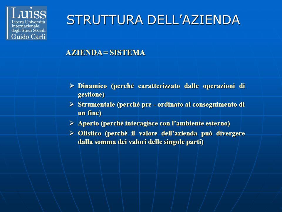 STRUTTURA DELL'AZIENDA AZIENDA = SISTEMA  Dinamico (perché caratterizzato dalle operazioni di gestione)  Strumentale (perché pre - ordinato al conse