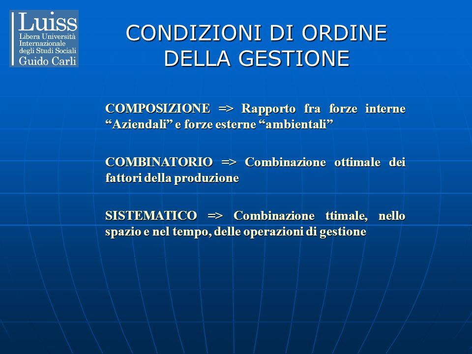 """CONDIZIONI DI ORDINE DELLA GESTIONE COMPOSIZIONE => Rapporto fra forze interne """"Aziendali"""" e forze esterne """"ambientali"""" COMBINATORIO => Combinazione o"""