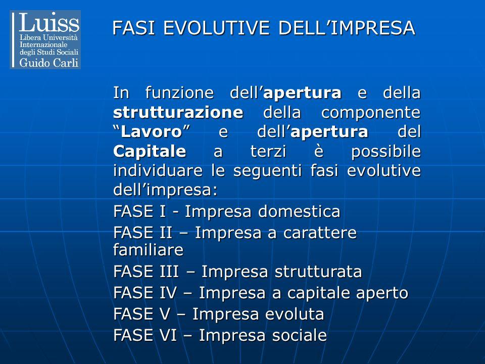"""FASI EVOLUTIVE DELL'IMPRESA In funzione dell'apertura e della strutturazione della componente """"Lavoro"""" e dell'apertura del Capitale a terzi è possibil"""