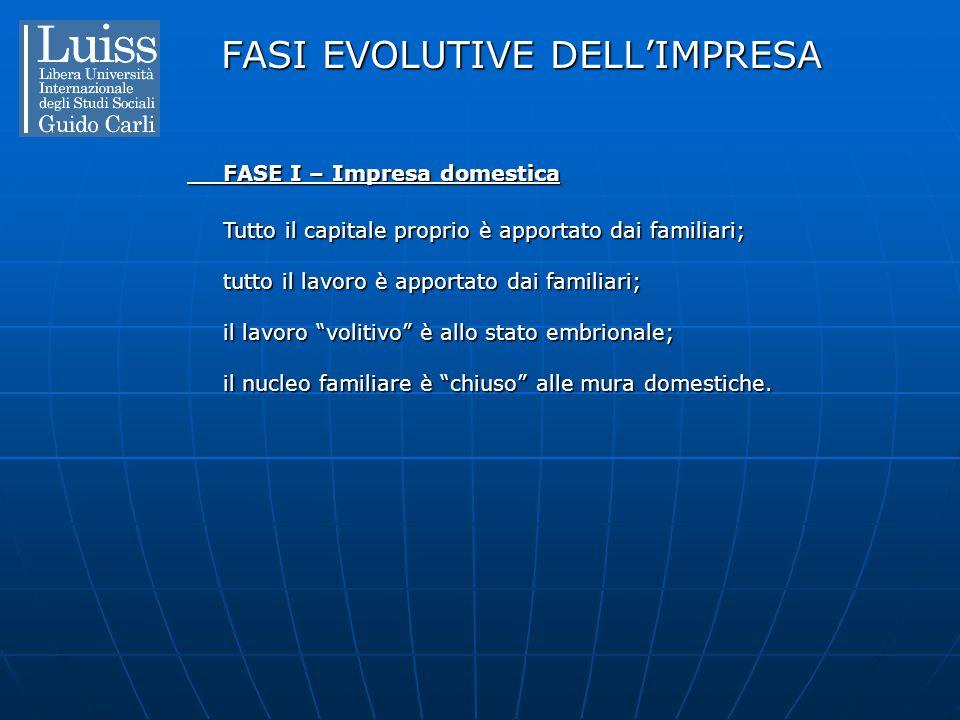 FASI EVOLUTIVE DELL'IMPRESA FASE I – Impresa domestica Tutto il capitale proprio è apportato dai familiari; tutto il lavoro è apportato dai familiari;