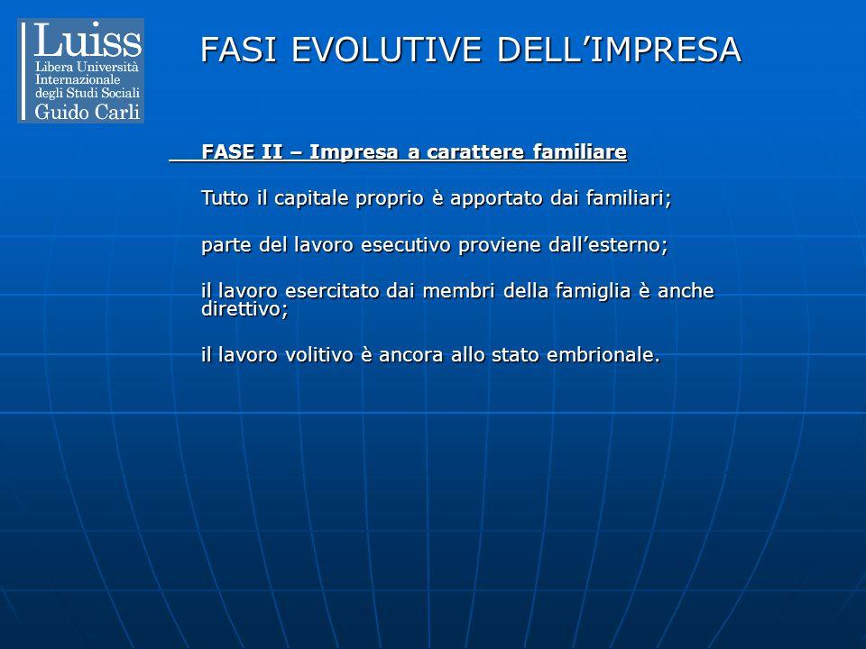 FASI EVOLUTIVE DELL'IMPRESA FASE II – Impresa a carattere familiare Tutto il capitale proprio è apportato dai familiari; parte del lavoro esecutivo pr