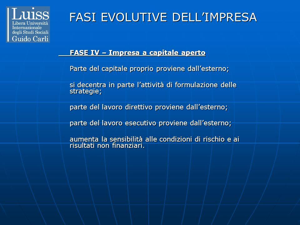 FASI EVOLUTIVE DELL'IMPRESA FASE IV – Impresa a capitale aperto Parte del capitale proprio proviene dall'esterno; si decentra in parte l'attività di f
